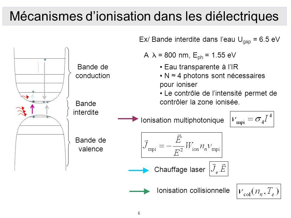 7 Laser = 800 nm, t = 100 fs E = 30 nJ, 0 = 0.3 m Estimation de lintensité et de la puissance I foc = 90 TW/cm 2, P foc 0.3 MW Surface de focalisation: S foc = π 0 R L = 0.33 m 2 Seuil dionisation et puissance critique I th = 29.3 TW/cm 2 Plasma dans le plan focal ++ absorption laser Effets non-linéaires négligeables Longueur de Rayleigh 0 < Estimation 2D de lintensité au plan focal