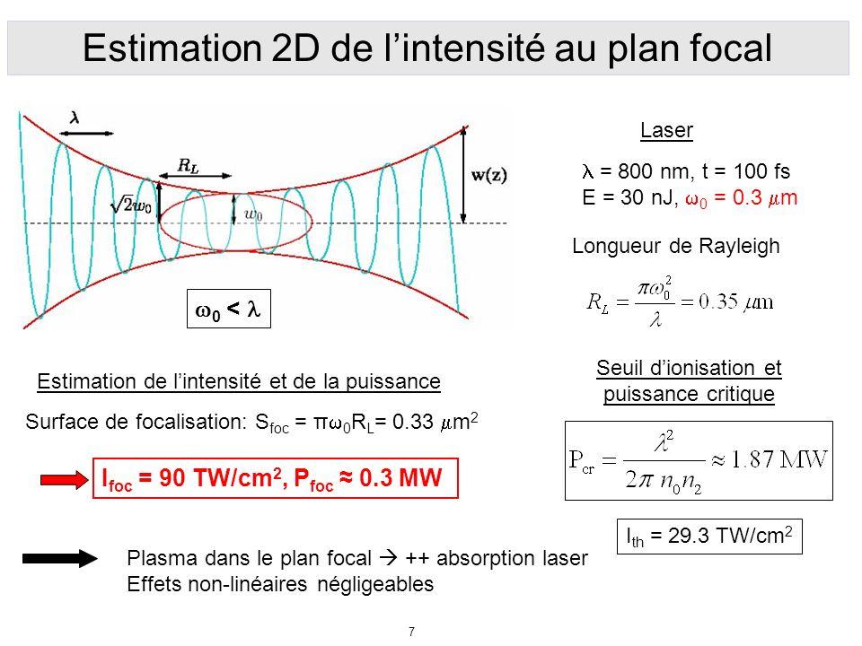 Modélisation Maxwell 2D dans la silice = 800 nm, = 180 fs I = 40 TW/cm 2, E = 30 nJ Carte dénergie absorbée J/m 3 LASER Dépôt dénergie très localisé pas dendommagement en surface pas dinteraction avec les parois 8 Maillage 1760 * 751 2 heures sur un supercalculateur