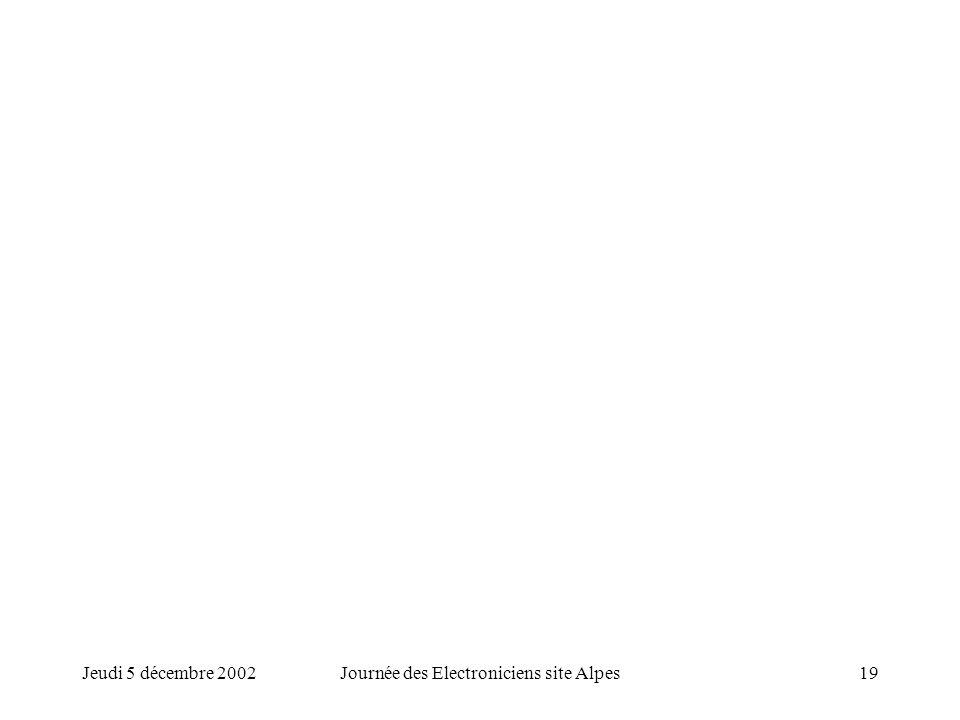 Jeudi 5 décembre 2002Journée des Electroniciens site Alpes19