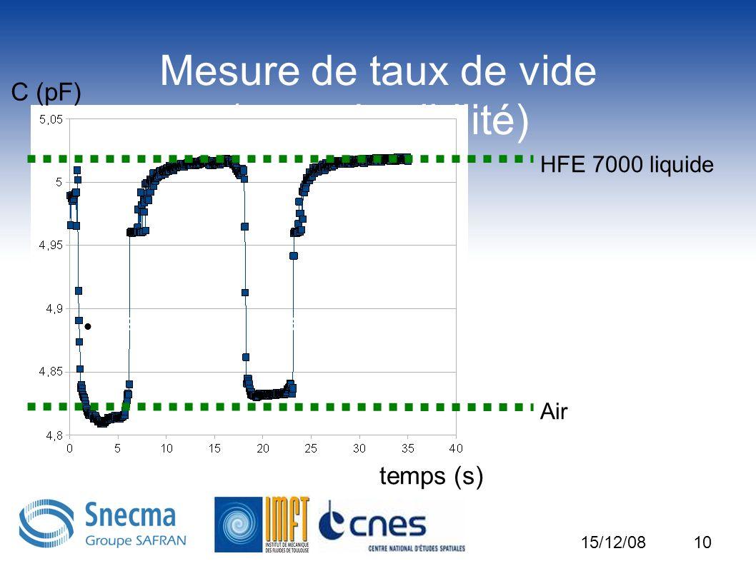 10 Mesure de taux de vide (reproductibilité) HFE 7000 liquide Air C (pF) temps (s) 15/12/08 Essai de mouillage successif des électrodes: mesure reprod