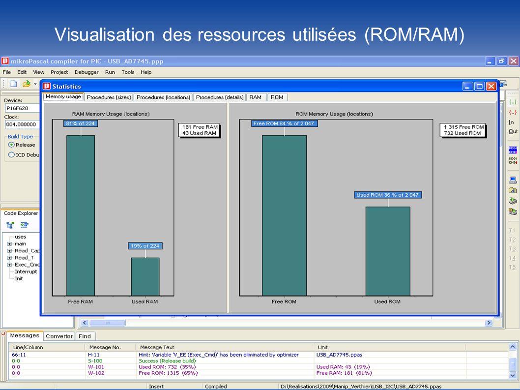 Visualisation des ressources utilisées (ROM/RAM)