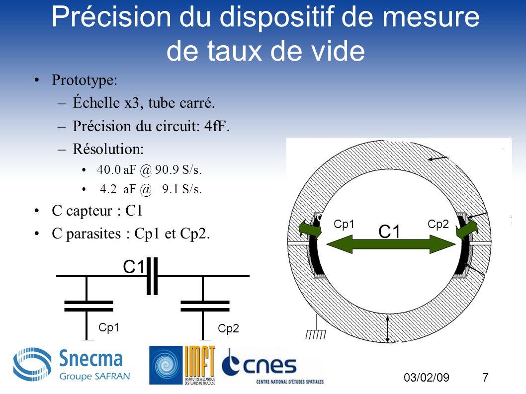7 Précision du dispositif de mesure de taux de vide Prototype: –Échelle x3, tube carré. –Précision du circuit: 4fF. –Résolution: 40.0 aF @ 90.9 S/s. 4