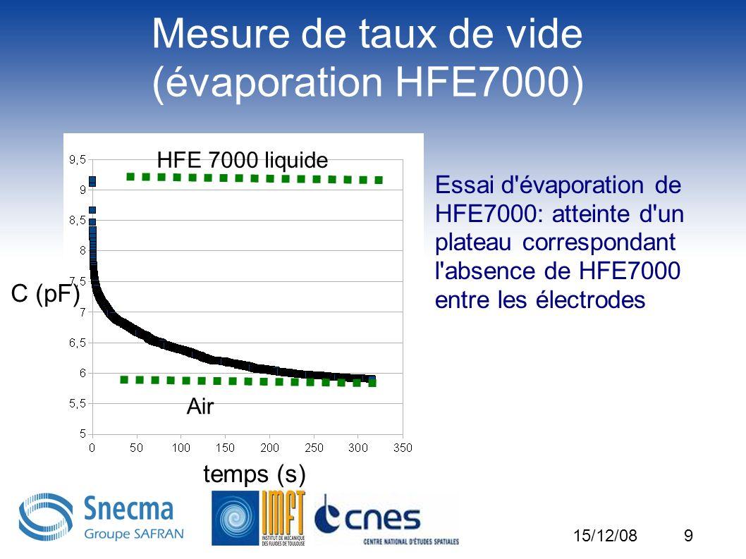 10 Mesure de taux de vide (reproductibilité) HFE 7000 liquide Air C (pF) temps (s) 15/12/08 Essai de mouillage successif des électrodes: mesure reproductible