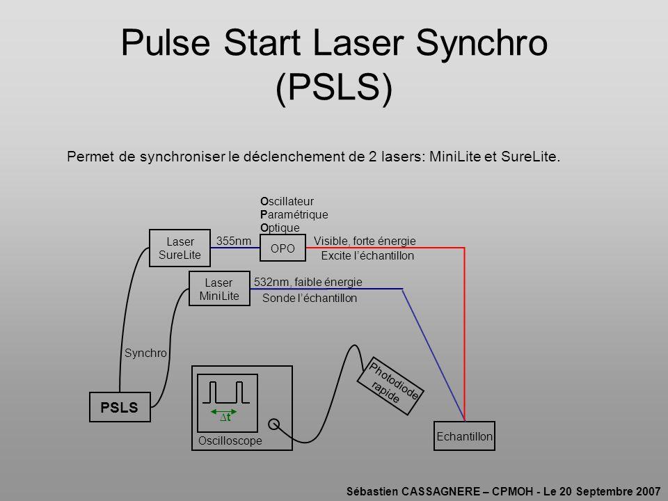 Pulse Start Laser Synchro (PSLS) Permet de synchroniser le déclenchement de 2 lasers: MiniLite et SureLite. Laser SureLite OPO Laser MiniLite PSLS Ech