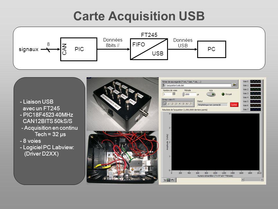 - Liaison USB avec un FT245 - PIC18F4523 40MHz CAN12BITS 50kS/S - Acquisition en continu Tech = 32 µs - 8 voies - Logiciel PC Labview: (Driver D2XX) C