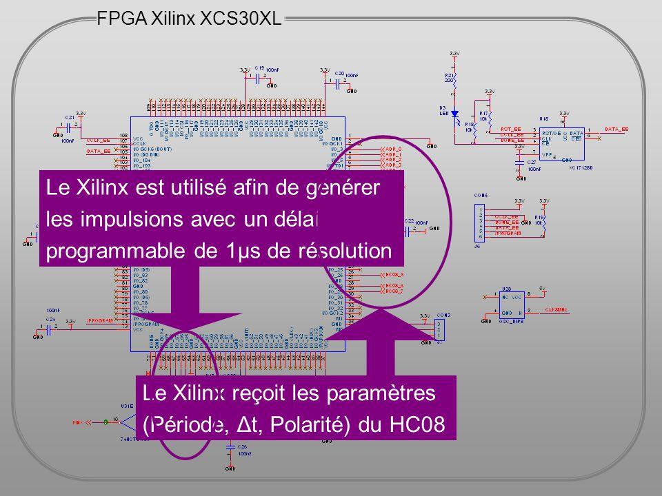 FPGA Xilinx XCS30XL Le Xilinx est utilisé afin de générer les impulsions avec un délai programmable de 1μs de résolution Le Xilinx reçoit les paramètr