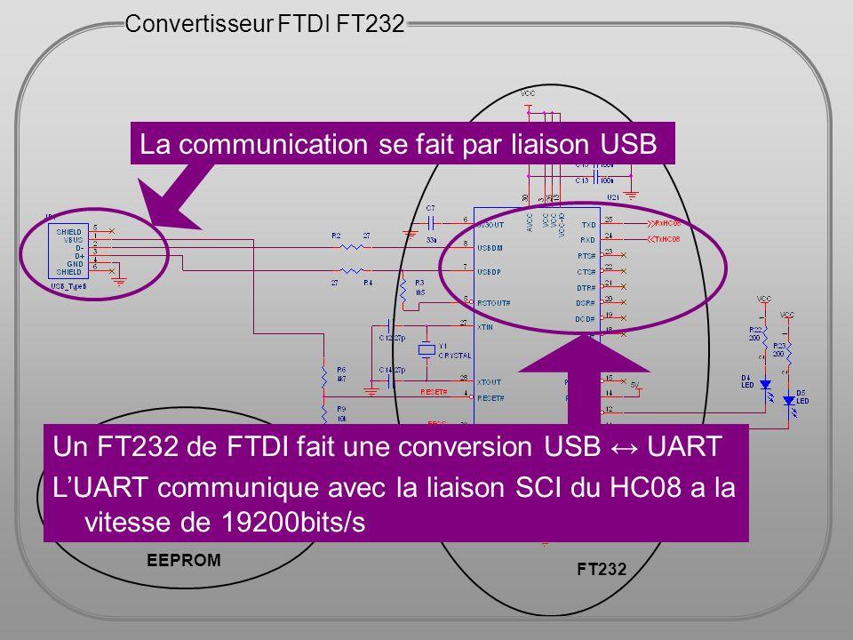 EEPROM FT232 Convertisseur FTDI FT232 La communication se fait par liaison USB Un FT232 de FTDI fait une conversion USB UART LUART communique avec la