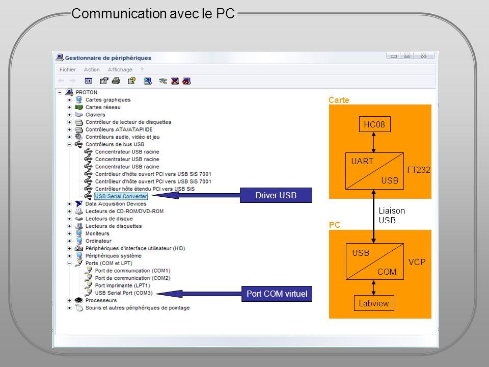 Initialisation Lecture USB Trame de programmation Trame de fonctionnement Trame Marche Trame arrêt Programme Xilinx et DS1023 Démarre le Xilinx Arrête le Xilinx oui non oui non Algorithme microcontrôleur