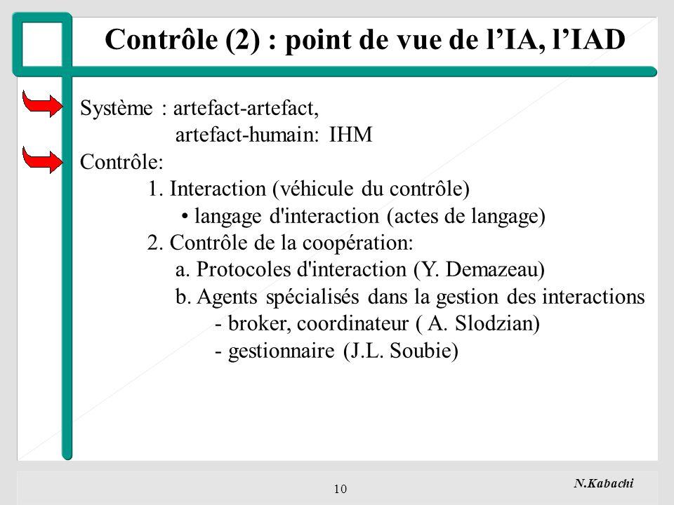 N.Kabachi 10 Contrôle (2) : point de vue de lIA, lIAD Système : artefact-artefact, artefact-humain: IHM Contrôle: 1.