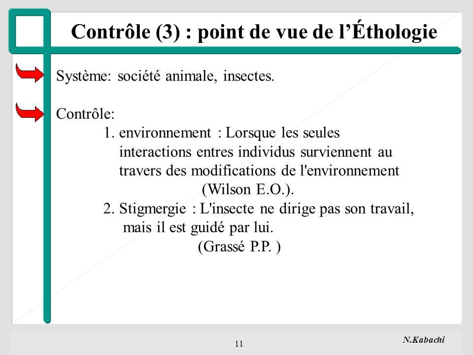 N.Kabachi 11 Contrôle (3) : point de vue de lÉthologie Système: société animale, insectes.