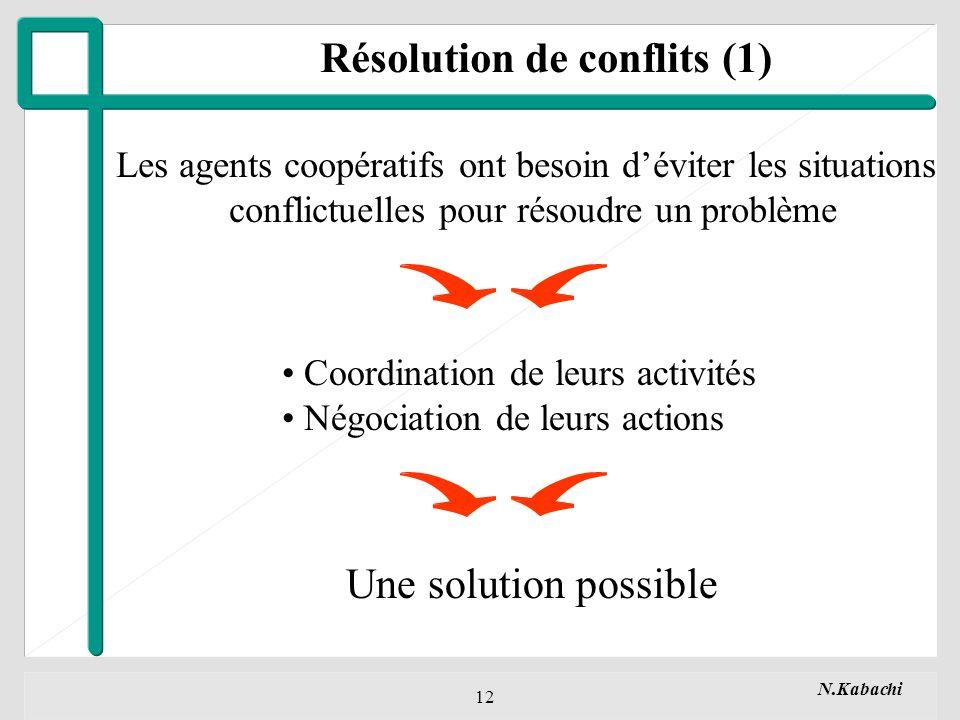 N.Kabachi 12 Résolution de conflits (1) Les agents coopératifs ont besoin déviter les situations conflictuelles pour résoudre un problème Coordination de leurs activités Négociation de leurs actions Une solution possible