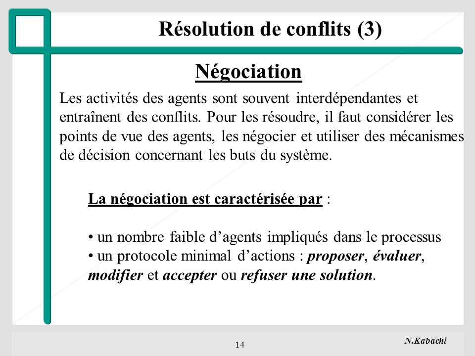N.Kabachi 14 Résolution de conflits (3) Négociation Les activités des agents sont souvent interdépendantes et entraînent des conflits.