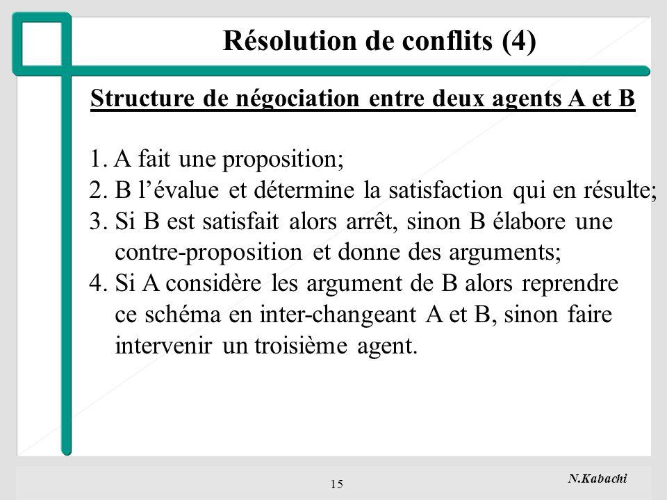 N.Kabachi 15 Résolution de conflits (4) Structure de négociation entre deux agents A et B 1.