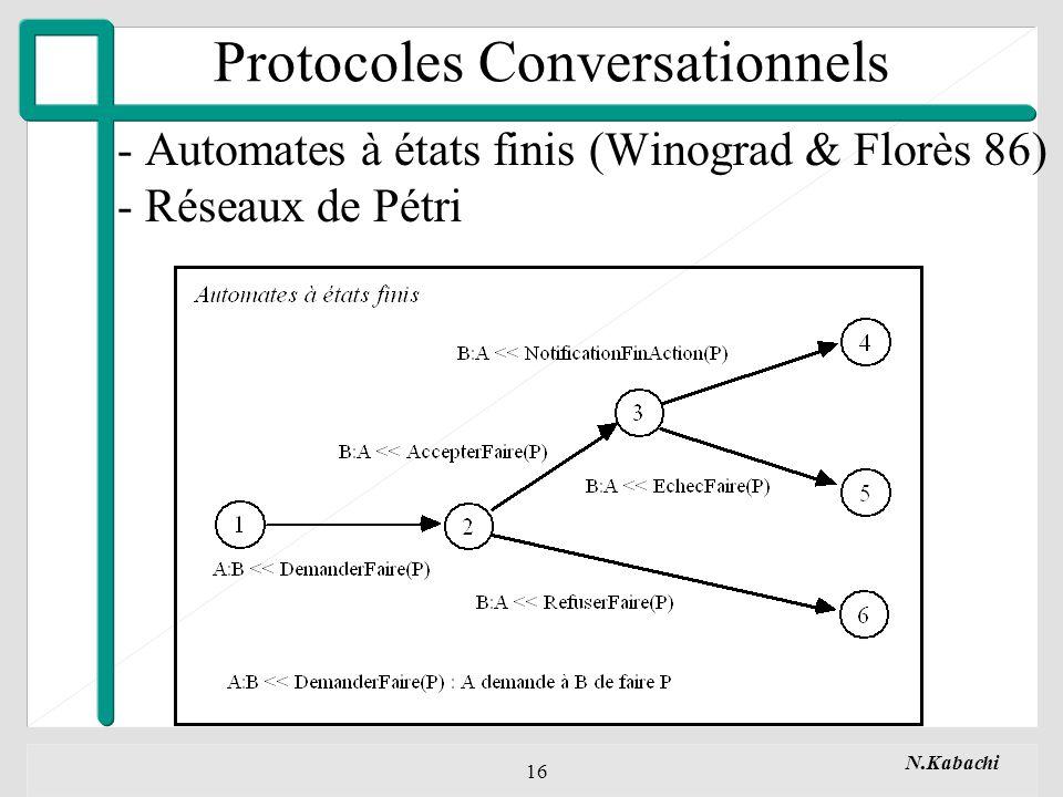 N.Kabachi 16 - Automates à états finis (Winograd & Florès 86) - Réseaux de Pétri Protocoles Conversationnels