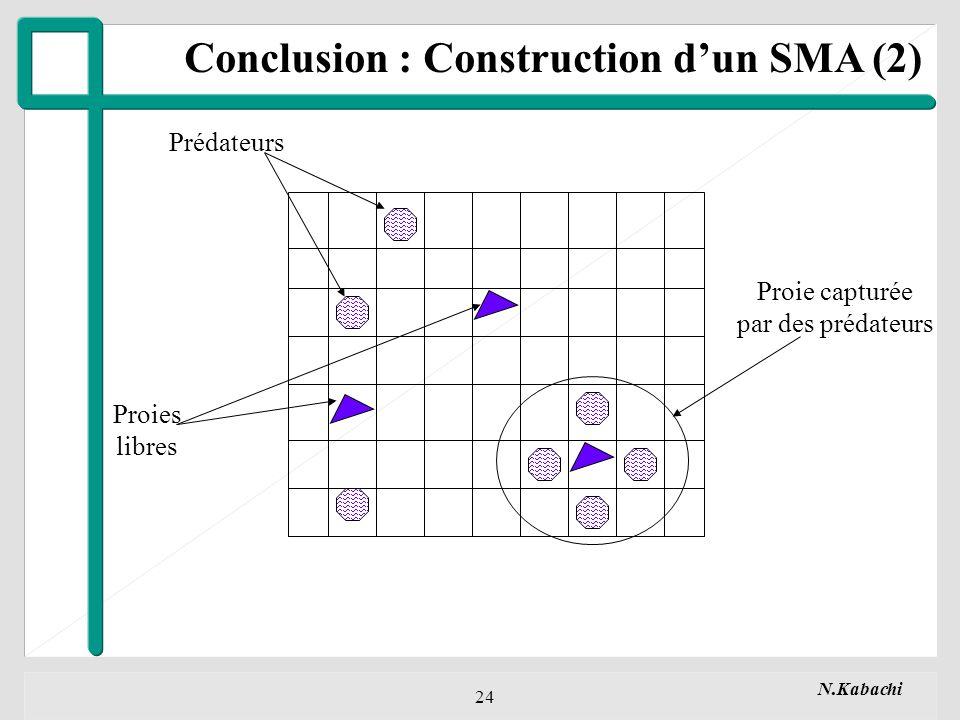 N.Kabachi 24 Conclusion : Construction dun SMA (2) Proie capturée par des prédateurs Prédateurs Proies libres
