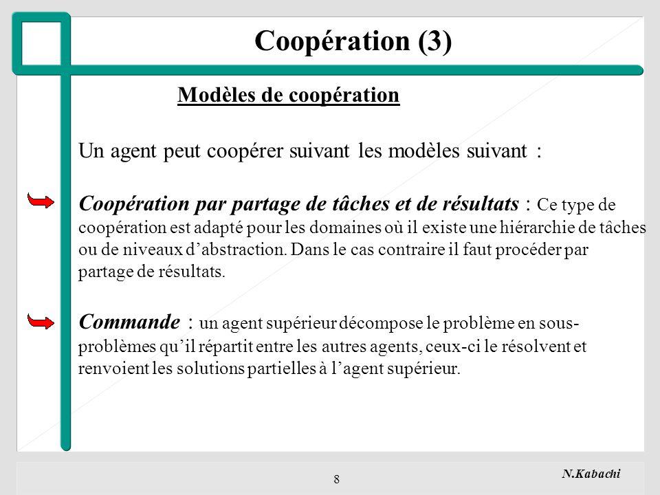 N.Kabachi 8 Modèles de coopération Un agent peut coopérer suivant les modèles suivant : Coopération par partage de tâches et de résultats : Ce type de coopération est adapté pour les domaines où il existe une hiérarchie de tâches ou de niveaux dabstraction.