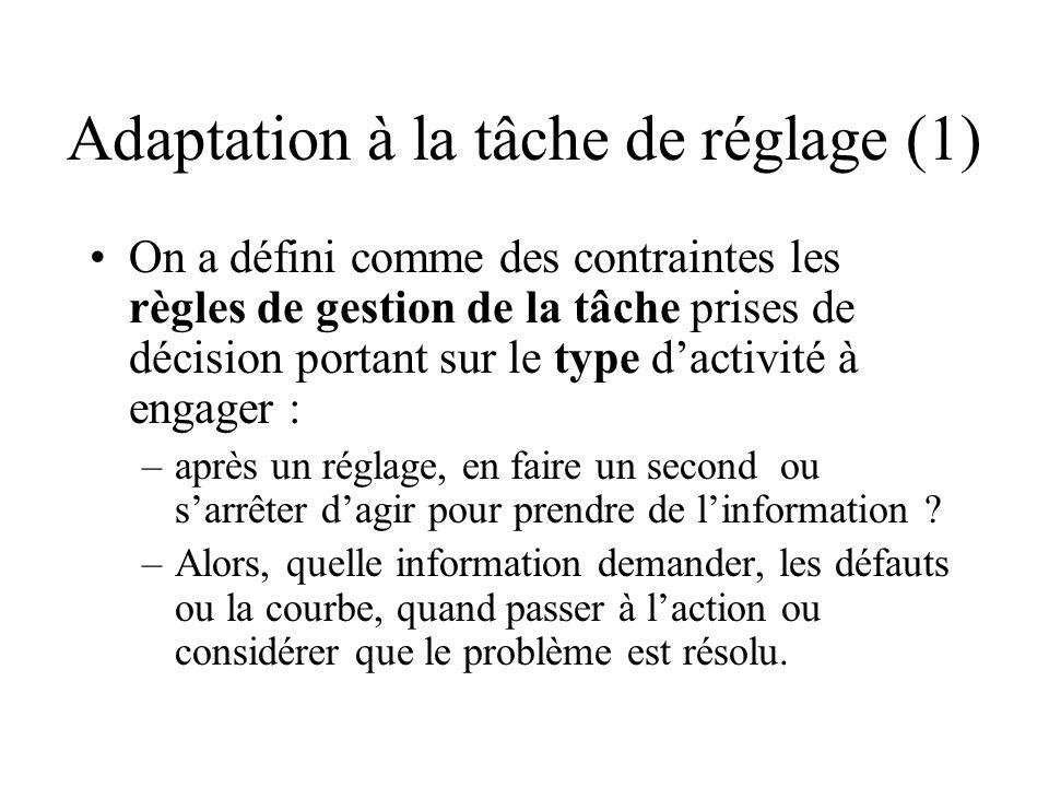 Adaptation à la tâche de réglage (1) On a défini comme des contraintes les règles de gestion de la tâche prises de décision portant sur le type dactiv