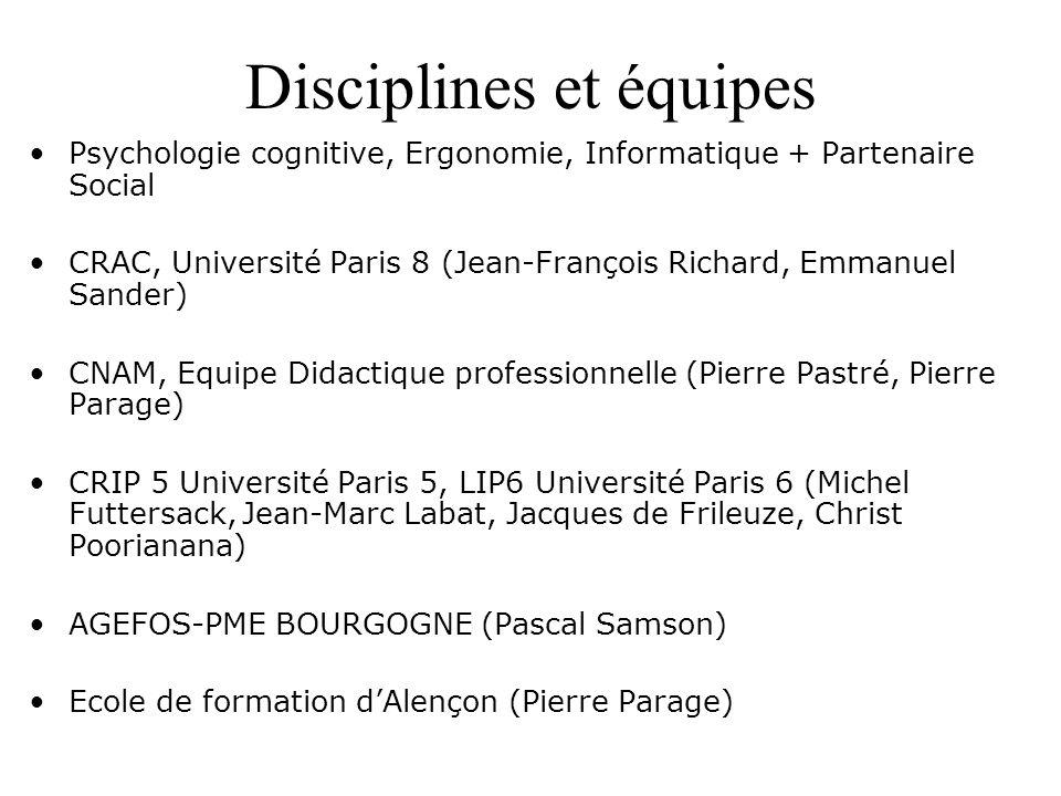 Disciplines et équipes Psychologie cognitive, Ergonomie, Informatique + Partenaire Social CRAC, Université Paris 8 (Jean-François Richard, Emmanuel Sa