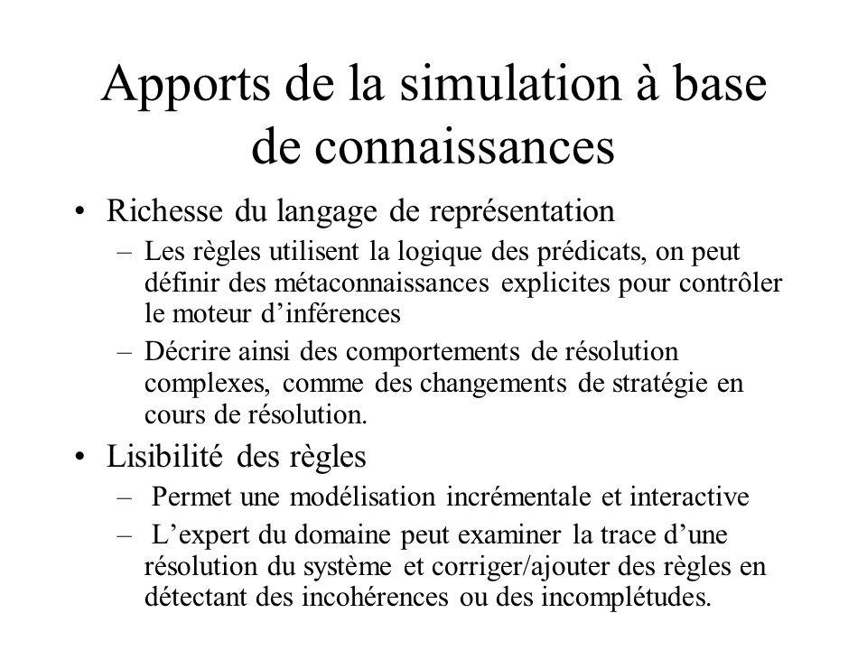 Apports de la simulation à base de connaissances Richesse du langage de représentation –Les règles utilisent la logique des prédicats, on peut définir