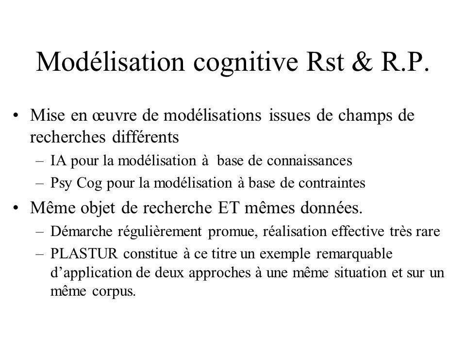 Modélisation cognitive Rst & R.P. Mise en œuvre de modélisations issues de champs de recherches différents –IA pour la modélisation à base de connaiss