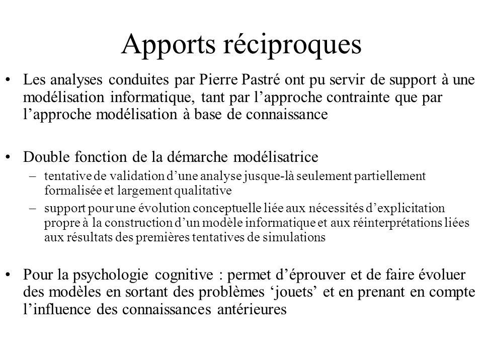 Apports réciproques Les analyses conduites par Pierre Pastré ont pu servir de support à une modélisation informatique, tant par lapproche contrainte q