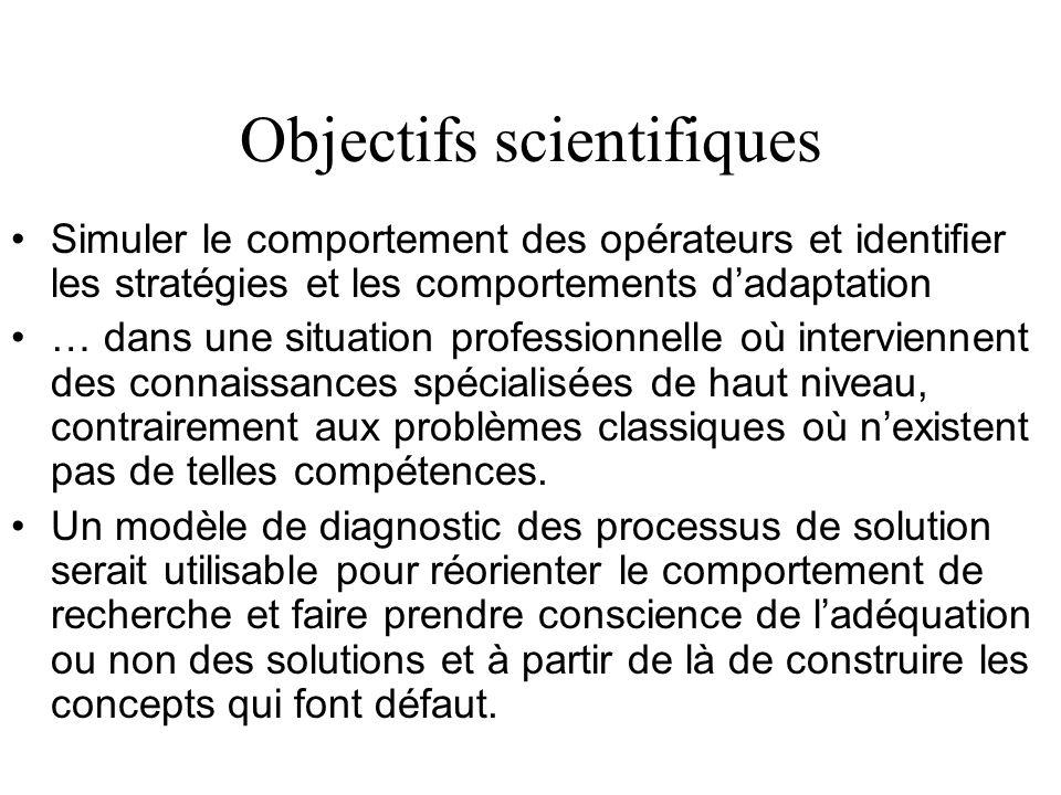 Exemples de compensations / accentuations Compensation totale : CP+, T°- => pas de défauts Compensation partielle : PC-, CP+ => M1 Accentuation : PC-, Buse => M2