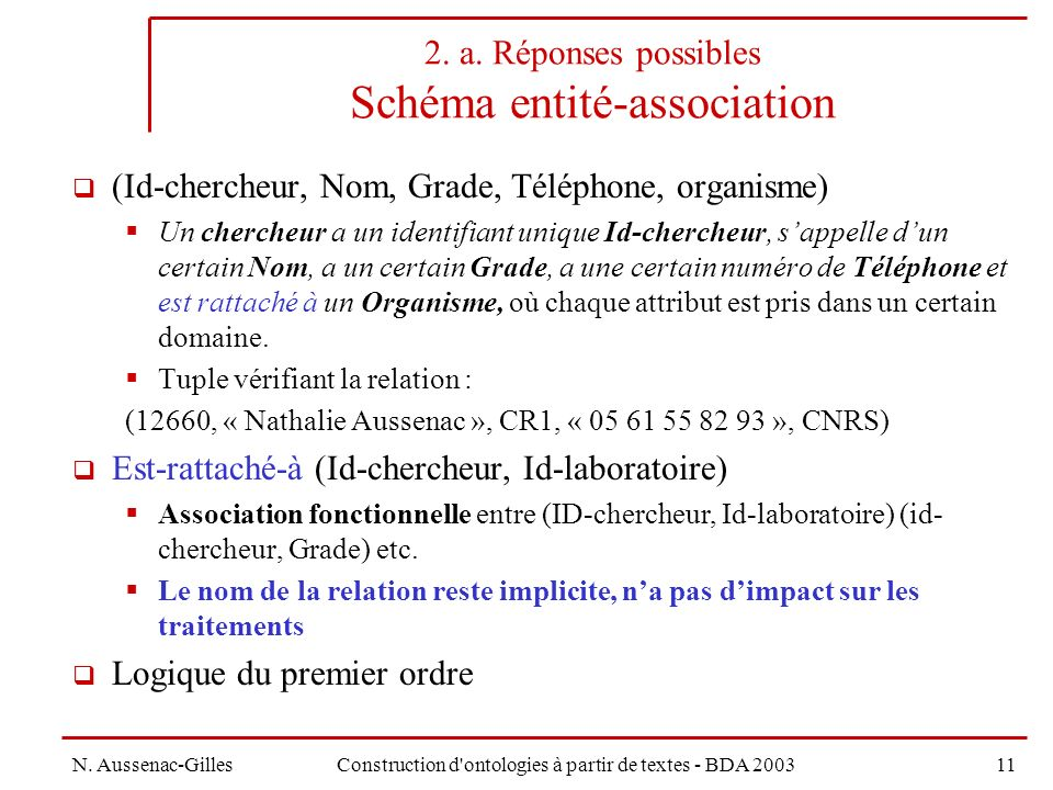 N.Aussenac-GillesConstruction d ontologies à partir de textes - BDA 200311 2.
