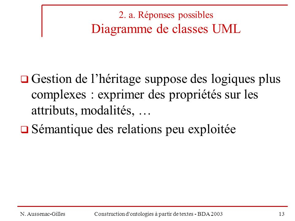 N.Aussenac-GillesConstruction d ontologies à partir de textes - BDA 200313 2.