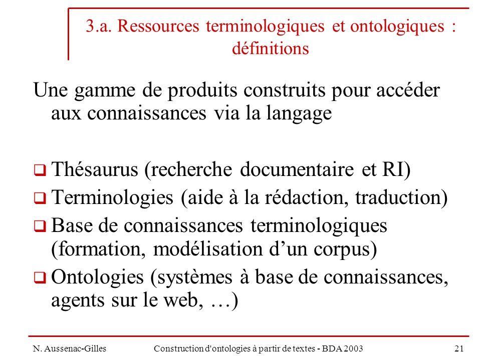 N.Aussenac-GillesConstruction d ontologies à partir de textes - BDA 200321 3.a.
