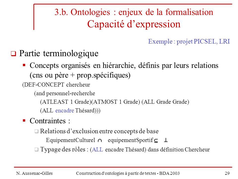 N.Aussenac-GillesConstruction d ontologies à partir de textes - BDA 200329 3.b.