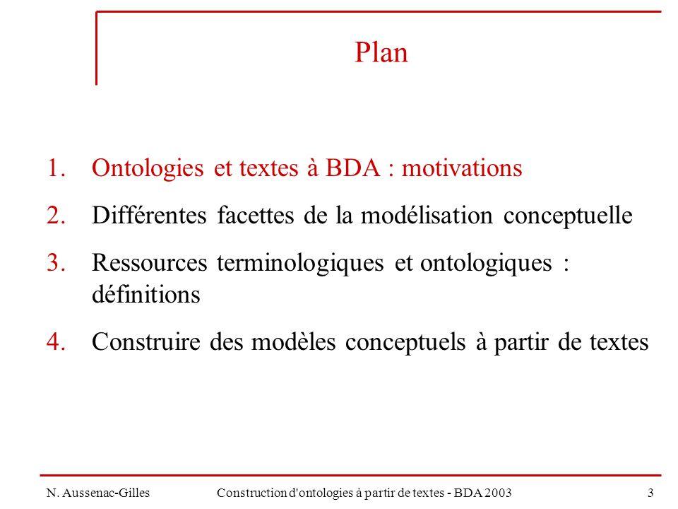 N.Aussenac-GillesConstruction d ontologies à partir de textes - BDA 200314 2.