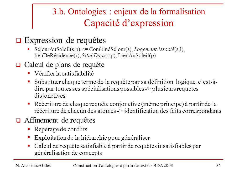 N.Aussenac-GillesConstruction d ontologies à partir de textes - BDA 200331 3.b.