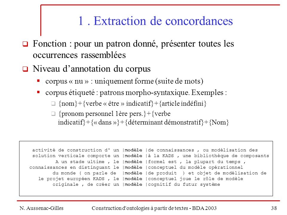 N.Aussenac-GillesConstruction d ontologies à partir de textes - BDA 200338 1.