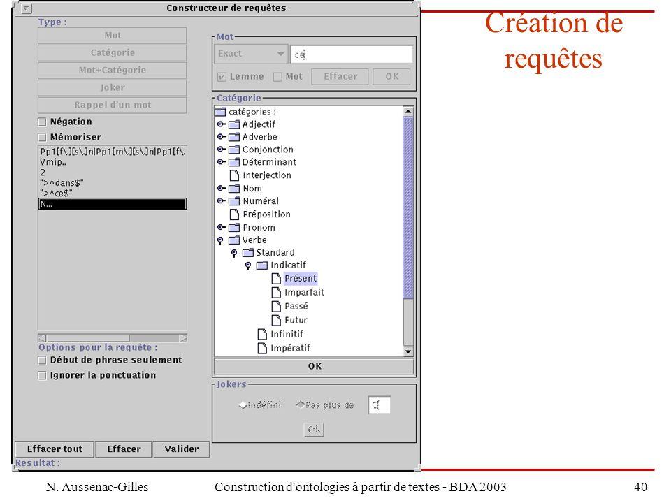 N. Aussenac-GillesConstruction d ontologies à partir de textes - BDA 200340 Création de requêtes
