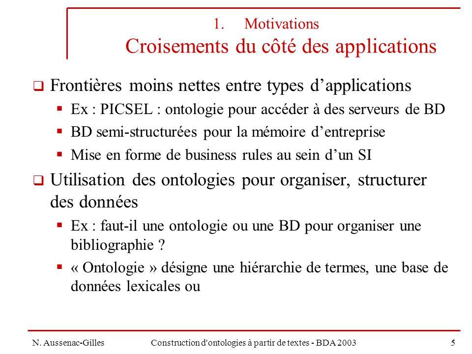 N.Aussenac-GillesConstruction d ontologies à partir de textes - BDA 200326 Thesaurus vs.