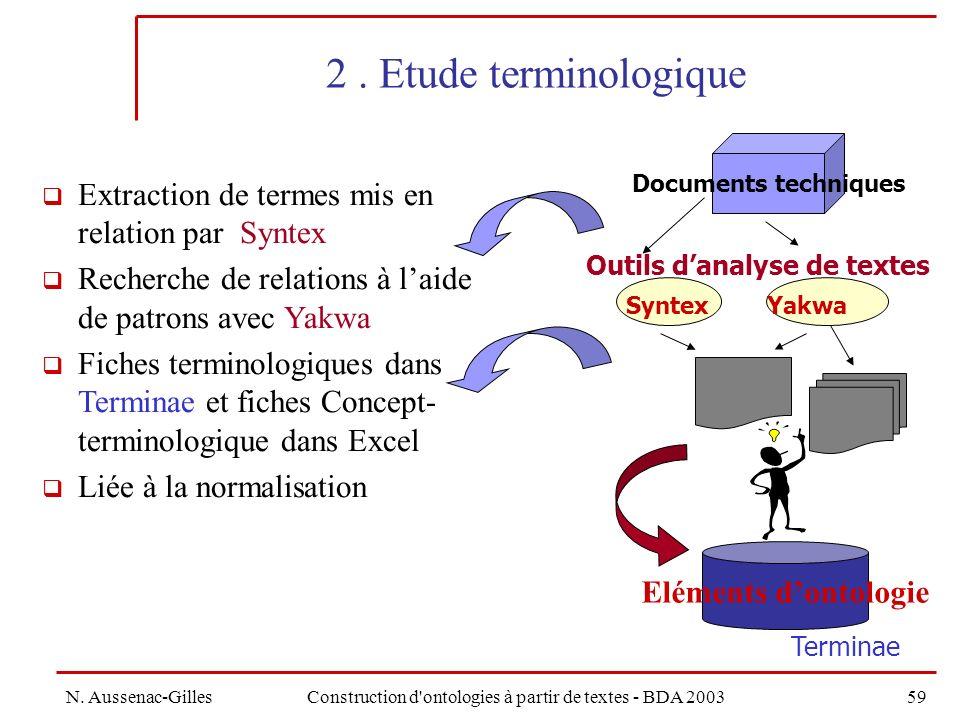 N.Aussenac-GillesConstruction d ontologies à partir de textes - BDA 200359 2.