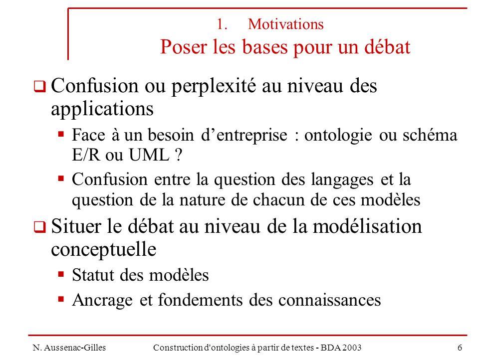 N.Aussenac-GillesConstruction d ontologies à partir de textes - BDA 200357 1.