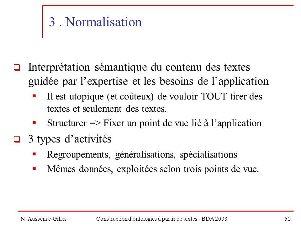 N.Aussenac-GillesConstruction d ontologies à partir de textes - BDA 200361 3.