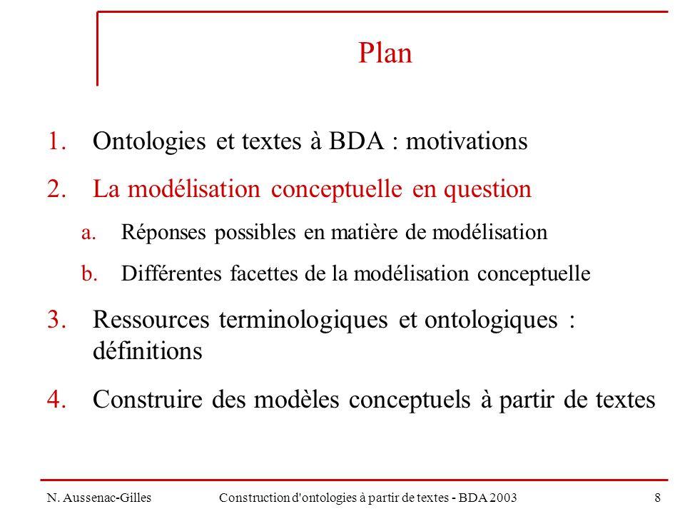 N.Aussenac-GillesConstruction d ontologies à partir de textes - BDA 20039 2.
