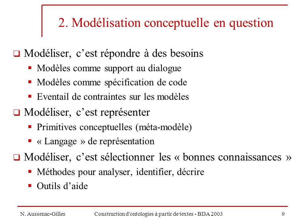 N.Aussenac-GillesConstruction d ontologies à partir de textes - BDA 200330 3.b.