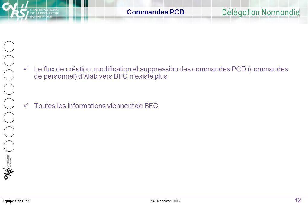 12 14 Décembre 2006Équipe Xlab DR 19 Commandes PCD Le flux de création, modification et suppression des commandes PCD (commandes de personnel) dXlab vers BFC nexiste plus Toutes les informations viennent de BFC