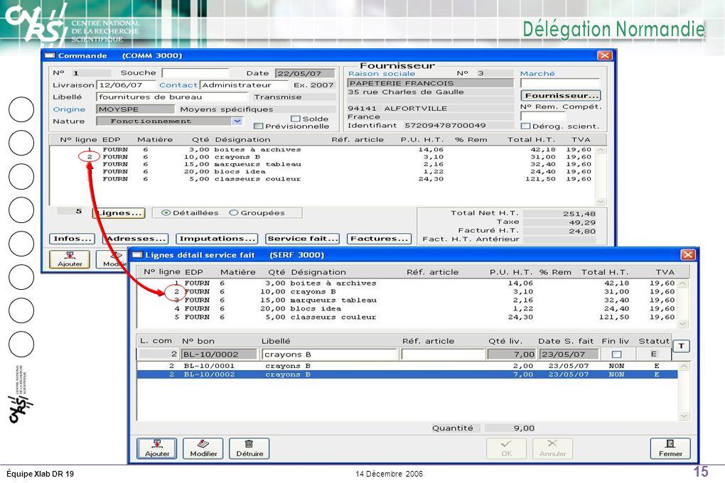 15 14 Décembre 2006Équipe Xlab DR 19