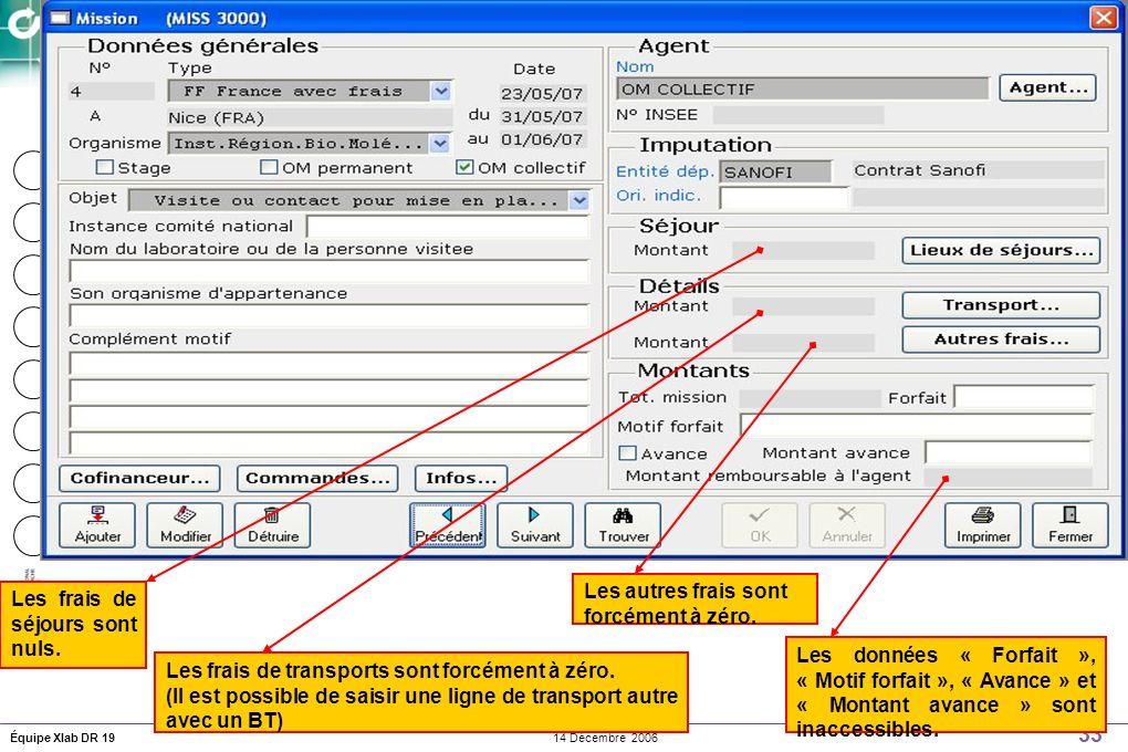 33 14 Décembre 2006Équipe Xlab DR 19 Les frais de séjours sont nuls.