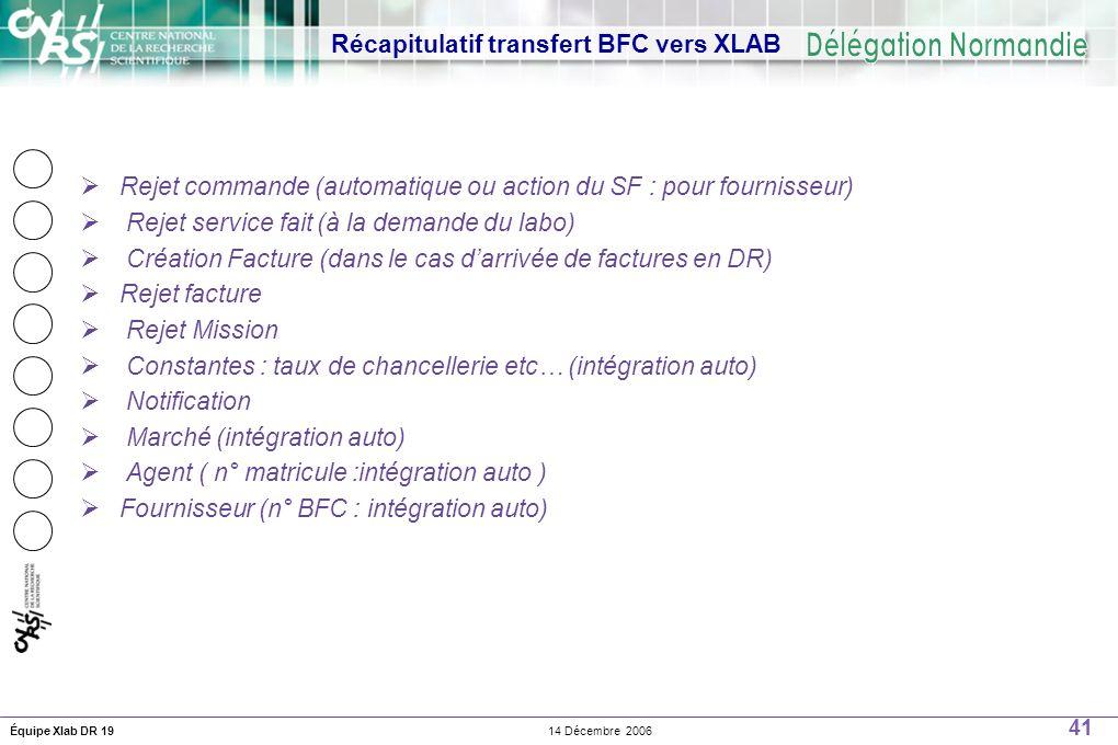 41 14 Décembre 2006Équipe Xlab DR 19 Récapitulatif transfert BFC vers XLAB Rejet commande (automatique ou action du SF : pour fournisseur) Rejet service fait (à la demande du labo) Création Facture (dans le cas darrivée de factures en DR) Rejet facture Rejet Mission Constantes : taux de chancellerie etc… (intégration auto) Notification Marché (intégration auto) Agent ( n° matricule :intégration auto ) Fournisseur (n° BFC : intégration auto)