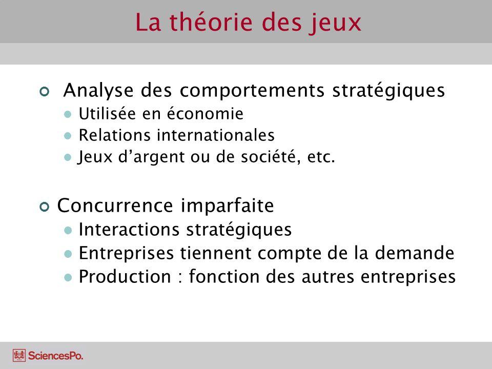 Analyse des comportements stratégiques Utilisée en économie Relations internationales Jeux dargent ou de société, etc. Concurrence imparfaite Interact