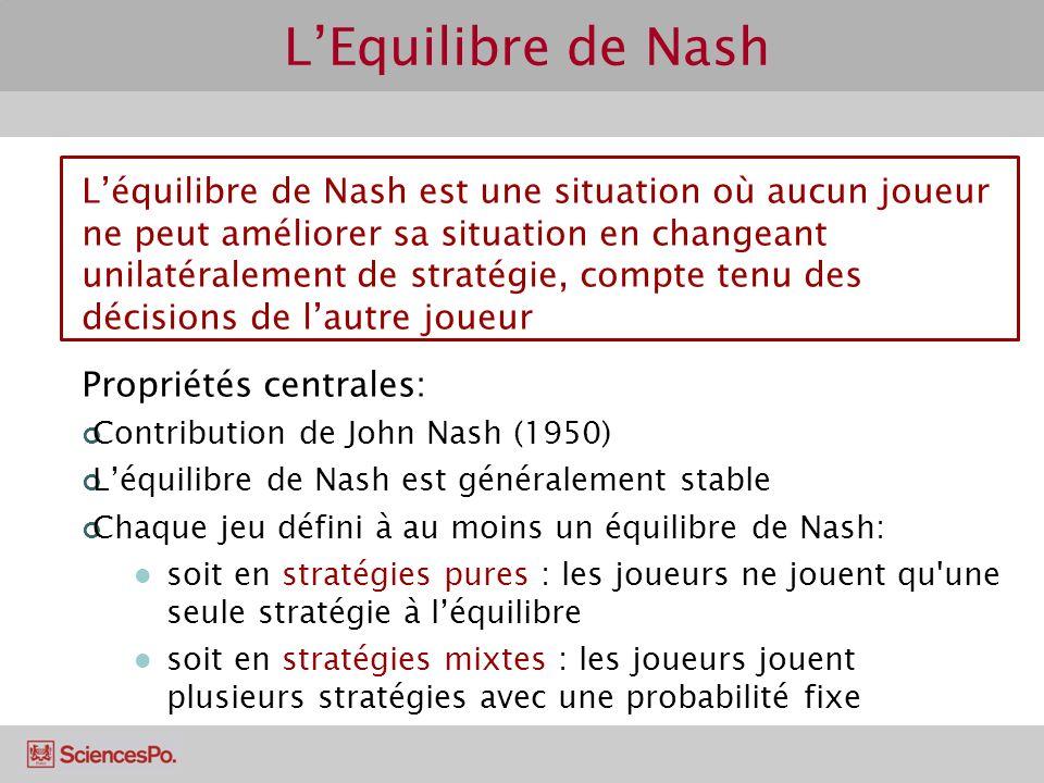 LEquilibre de Nash Léquilibre de Nash est une situation où aucun joueur ne peut améliorer sa situation en changeant unilatéralement de stratégie, comp