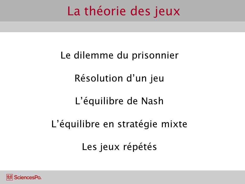 Le dilemme du prisonnier Résolution dun jeu Léquilibre de Nash Léquilibre en stratégie mixte Les jeux répétés La théorie des jeux