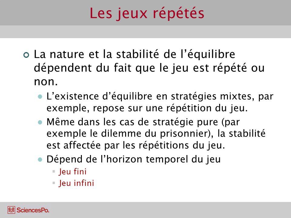 Les jeux répétés La nature et la stabilité de léquilibre dépendent du fait que le jeu est répété ou non. Lexistence déquilibre en stratégies mixtes, p