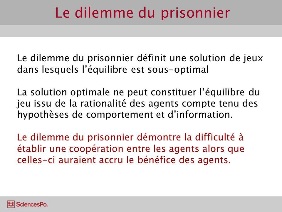 Le dilemme du prisonnier Le dilemme du prisonnier définit une solution de jeux dans lesquels léquilibre est sous-optimal La solution optimale ne peut