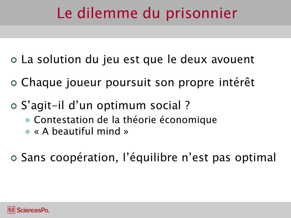Matrice des gains Ent.B QdQd QeQe Ent.